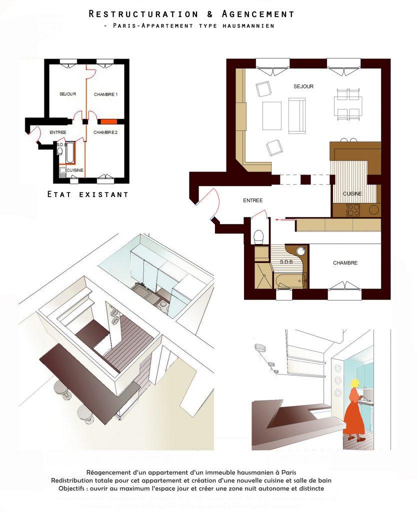 optimisation d'espace petit appartement