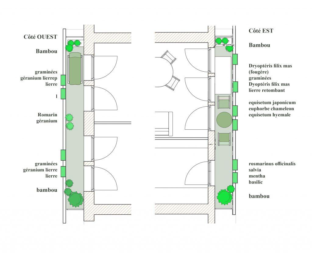 plan balcon étroit, balcon étroit, balcon étroit, balcon filant,aménager un balcon en longueur, aménager un balcon de 3 m2
